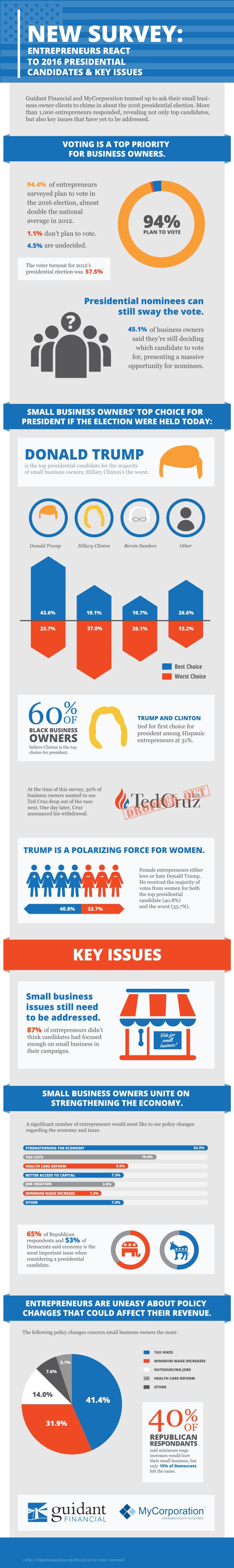Infographic_FINAL-JPG
