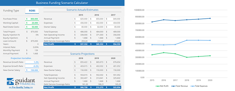 A screenshot of the excel spreadsheet interface for the Business Funding Scenario Calculator