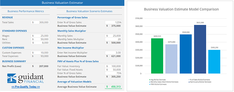 A screenshot of the excel spreadsheet interface for the Business Valuation Calculator