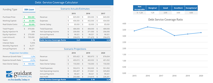 A screenshot of the excel spreadsheet interface for the Debt-Service Coverage Calculator
