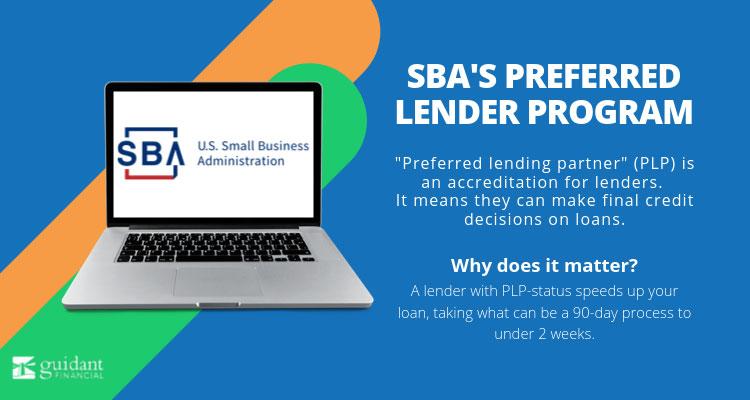 SBA's Preferred Lender Program (PLP) is an accreditation for lenders.