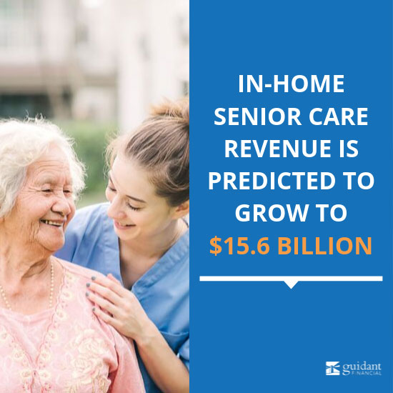 Senior home care revenue is predicted to grow to 15.6 billion