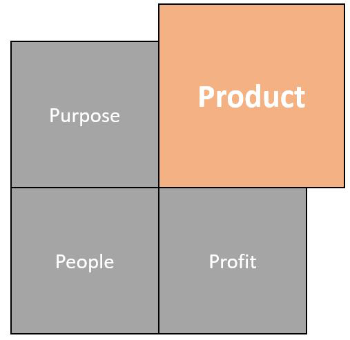 Product, the second of the four P's of small business language