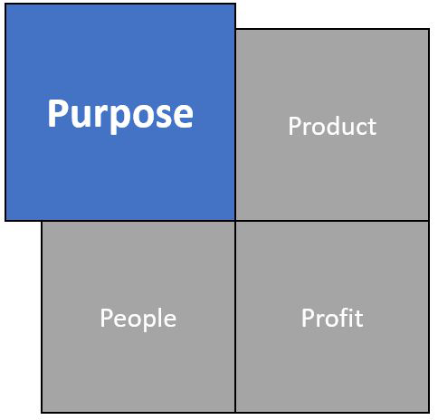 Purpose, the first of the four P's of small business language